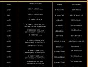 רשימת עדשות פוג'יפילם והקטרים שלהם